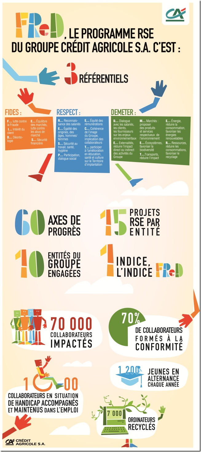 FReD_Infographie